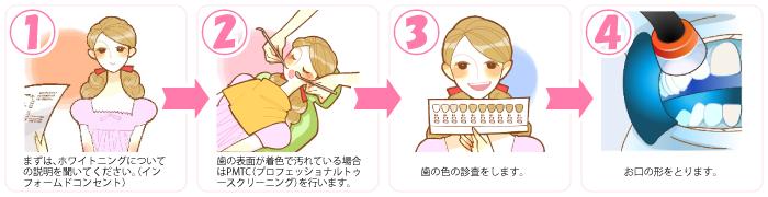 white_nagare01
