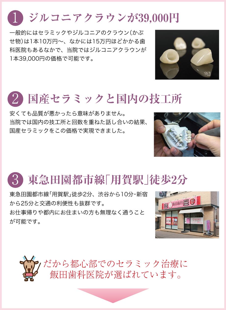 だから都心部でのセラミック治療に飯田歯科医院が選ばれています。